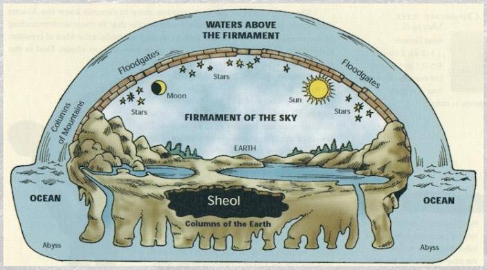 firmament genesis_cosmology